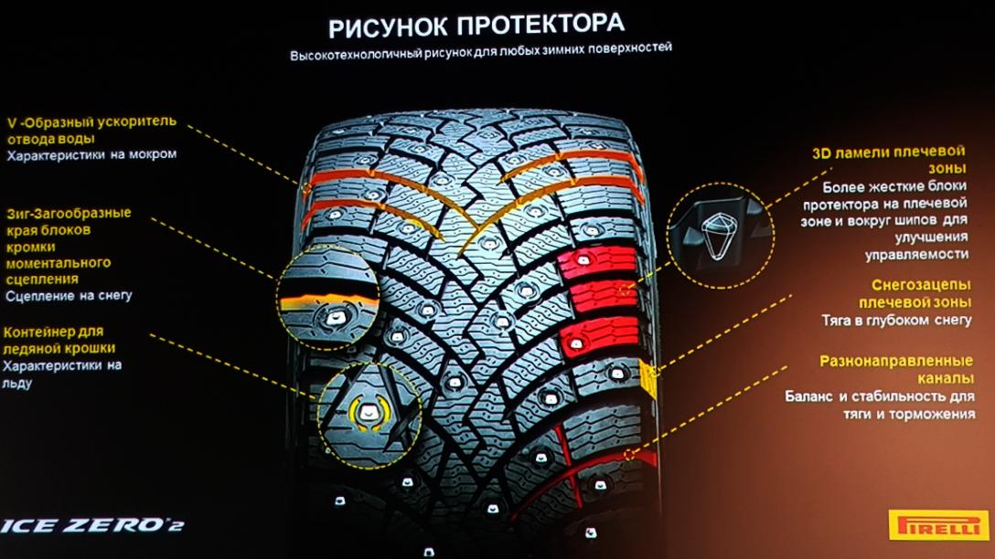 Особенности дизайна протектора